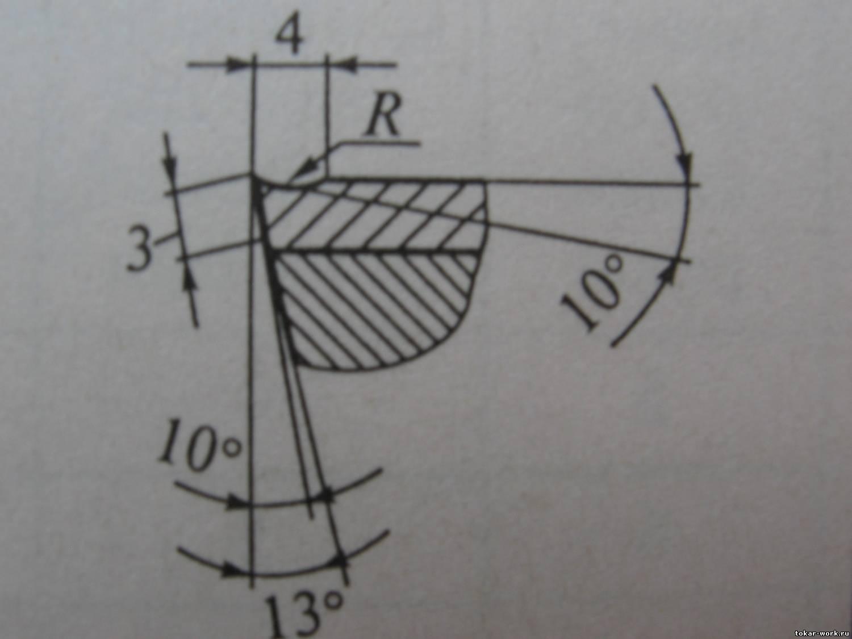 Заточка токарных резцов по металлу своими руками 368